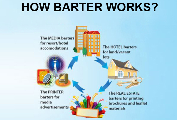 Как работает бартерная система