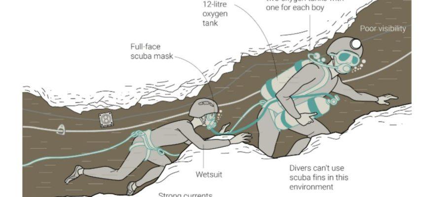 Началась эвакуация детей из пещеры в Таиланде