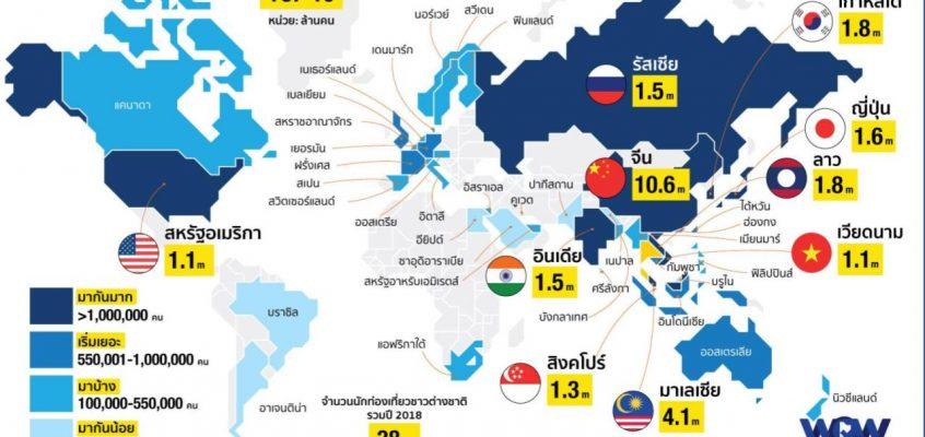 статистика иностранных туристов