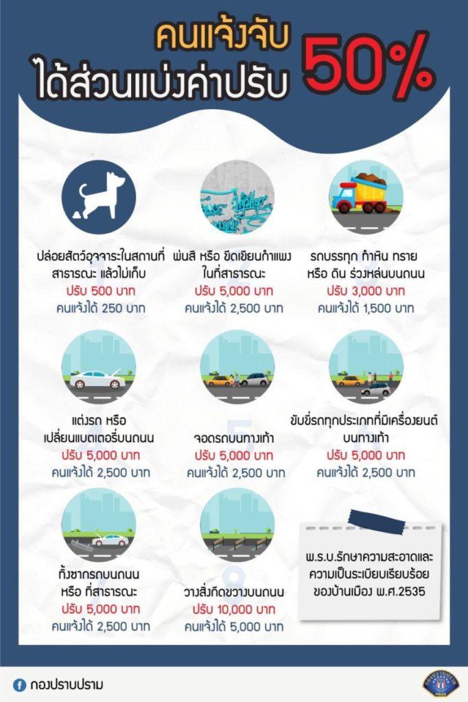 В Таиланде платят деньги за донос о правонарушениях