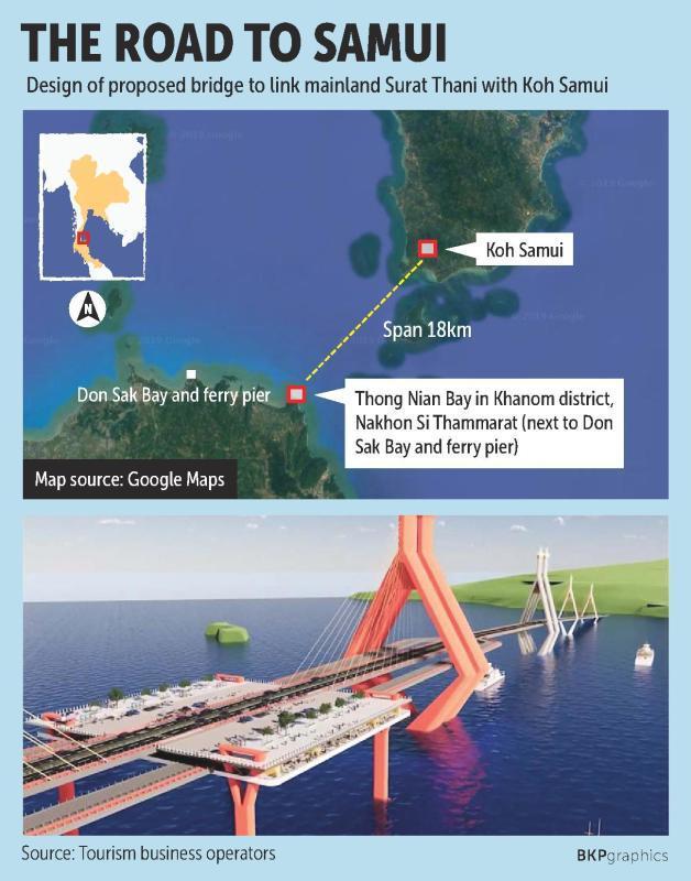 В Таиланде мост на остров Самуй предлагают назвать Мостом Чан-Оча