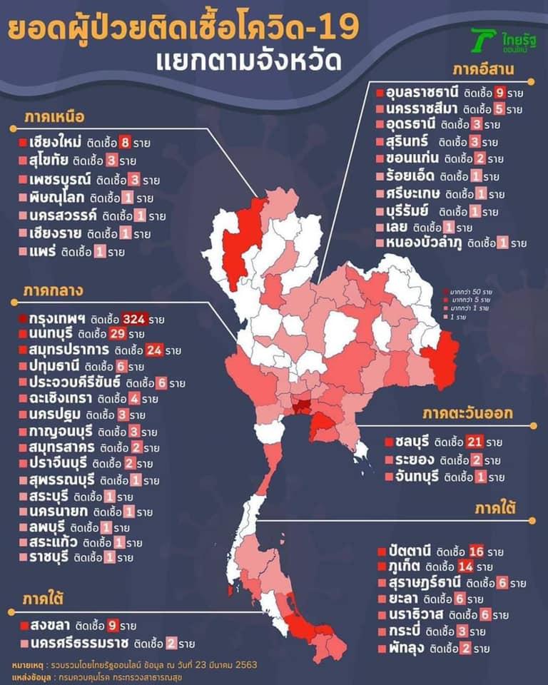 Количество заражённых коронавирусом по провинциям в Таиланде