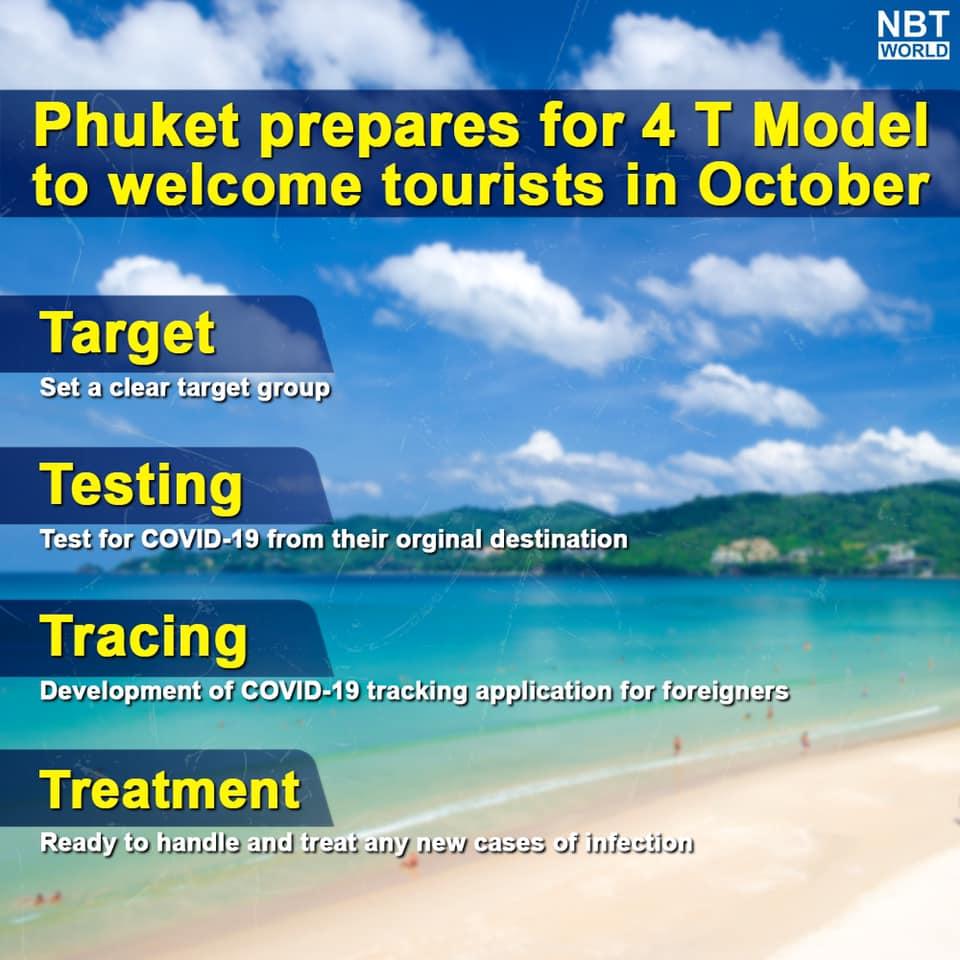Таиланд открывает остров Пхукет для туристов по модели 4Т